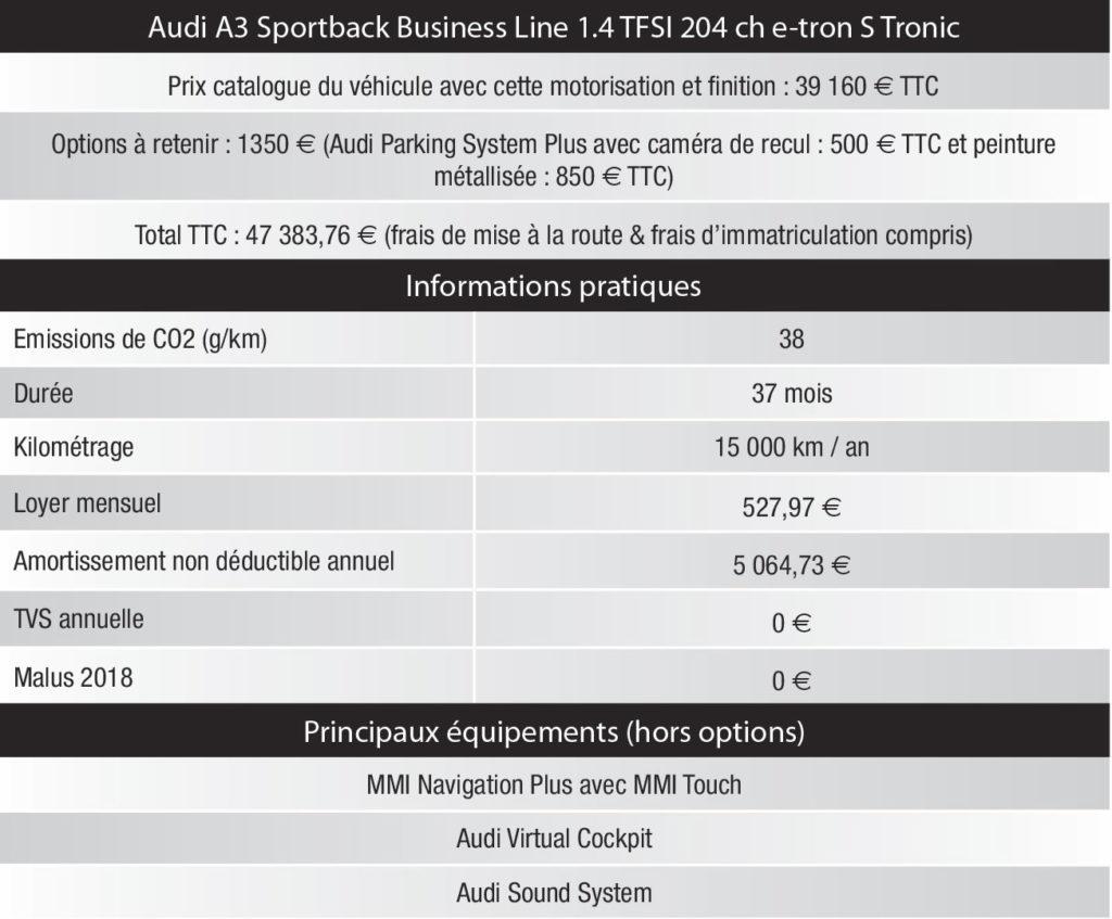 business-Audi-A3-11